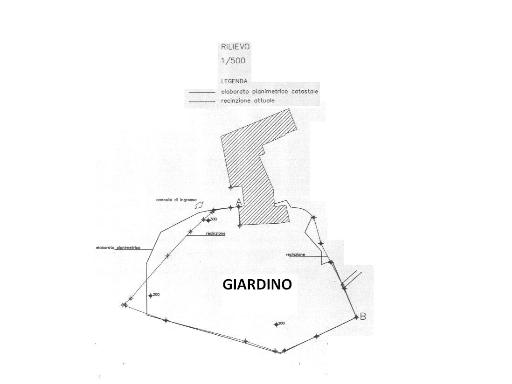 Rustico / Casale in vendita a Empoli, 6 locali, zona Località: MARTIGNANA, prezzo € 450.000   Cambio Casa.it